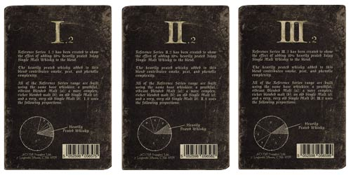 Reference Series I.2, II.2 and III.2 Back Labels